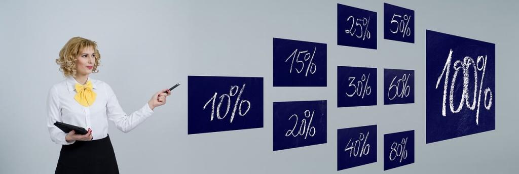 Расчет ставки по лизингу: как узнать реальный процент?
